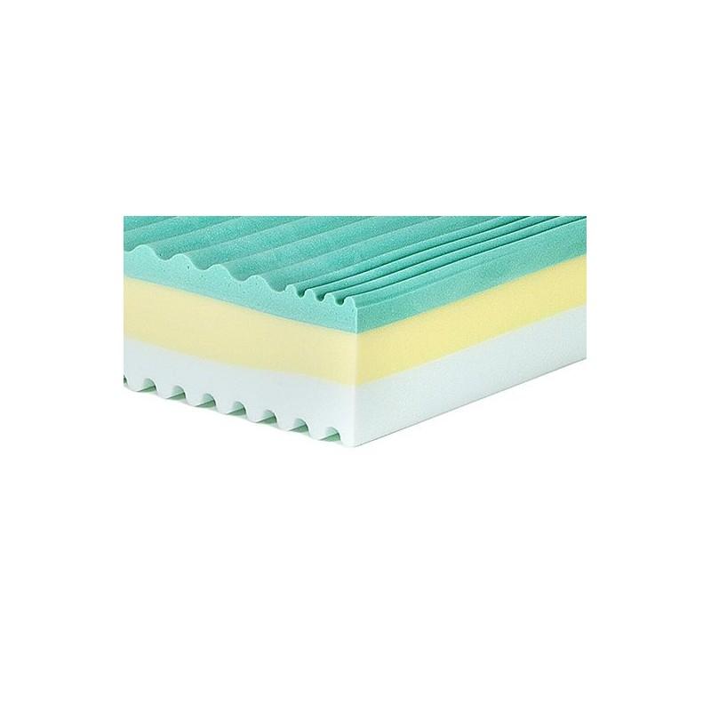 Materasso Singolo In Memory.Materasso Singolo Tricomfort Triplo Strato Memory Foam Md Webstore